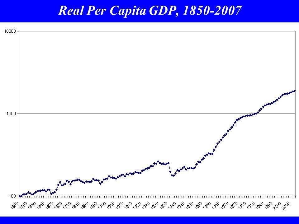 Real Per Capita GDP, 1850-2007
