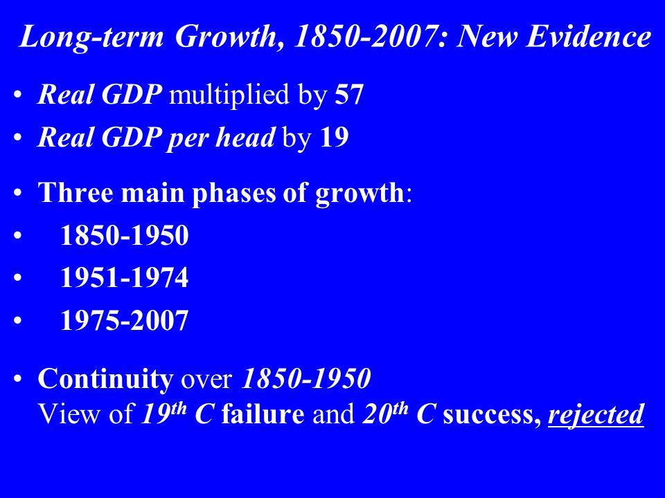 Was There Economic Polarization.
