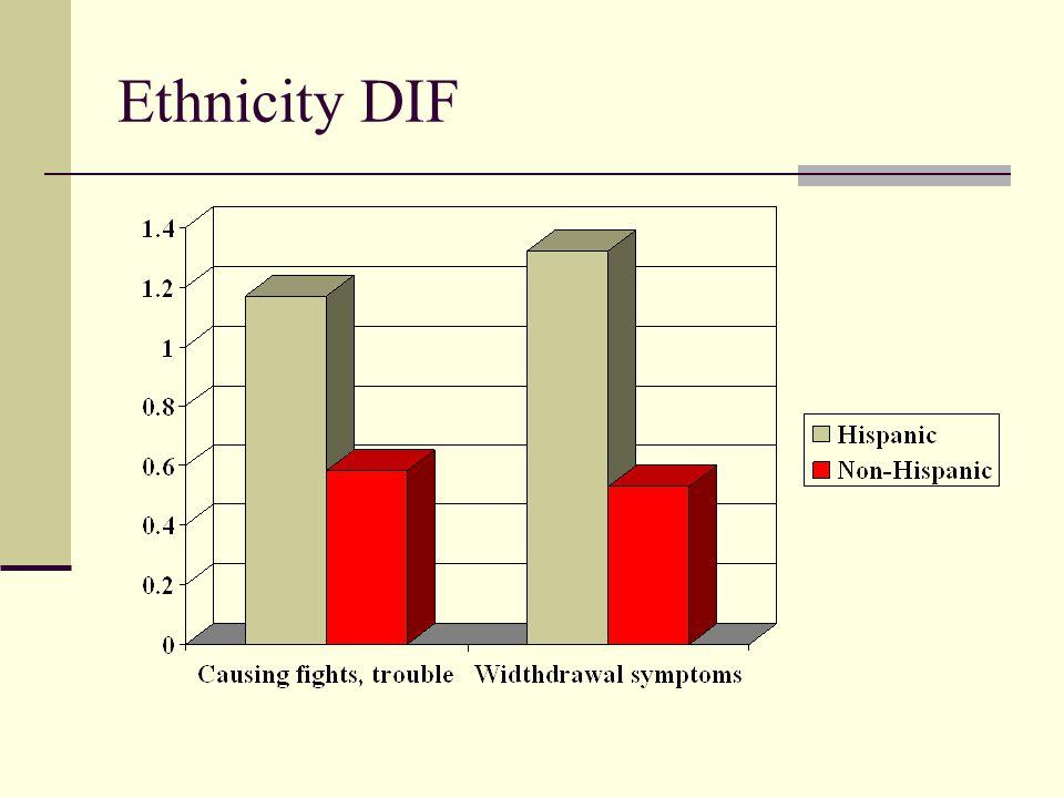 Ethnicity DIF