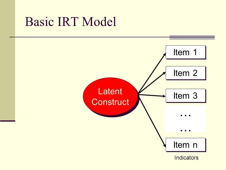 Basic IRT Model Latent Construct Latent Construct Item 1 Item 2 Item 3 Item n ………… Indicators