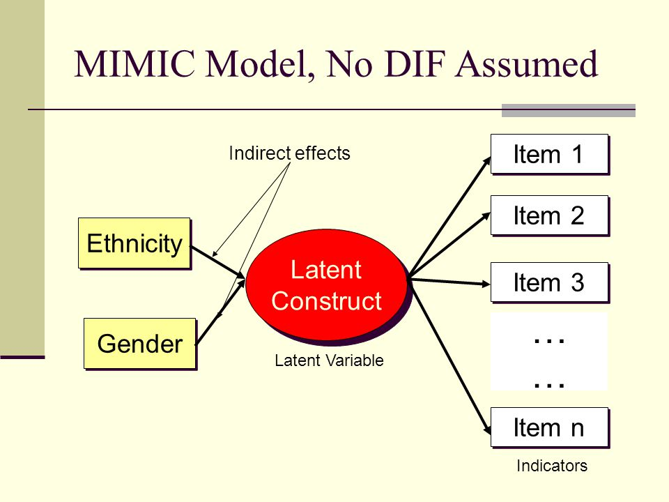 MIMIC Model, No DIF Assumed Latent Construct Latent Construct Item 1 Item 2 Item 3 Item n ………… Latent Variable Ethnicity Gender Indirect effects Indicators