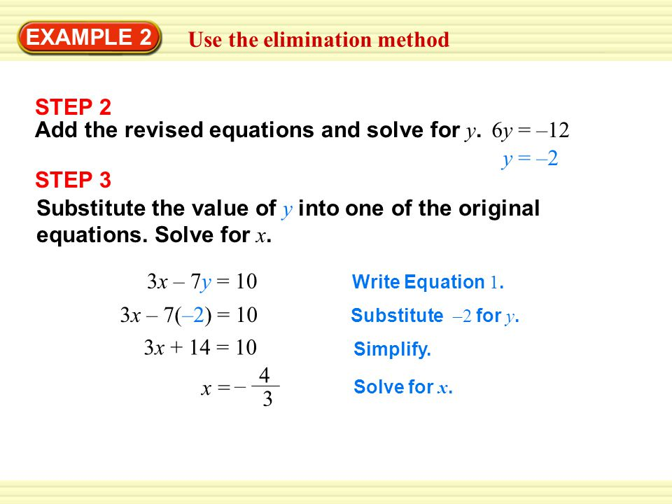 EXAMPLE 2 Use the elimination method The solution is (, –2 ) 4 3 – ANSWER CHECK You can check the solution algebraically using the method shown in Example 1.