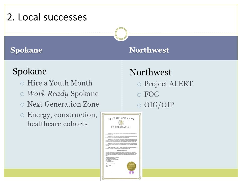 Spokane Northwest Spokane  Hire a Youth Month  Work Ready Spokane  Next Generation Zone  Energy, construction, healthcare cohorts Northwest  Project ALERT  FOC  OIG/OIP 2.