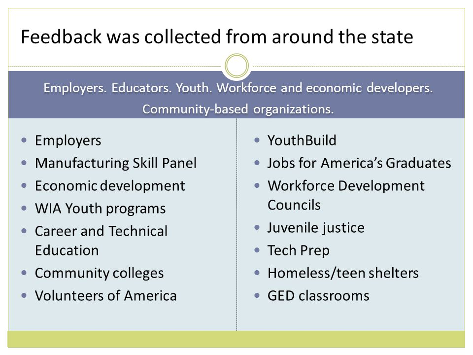Employers. Educators. Youth. Workforce and economic developers.