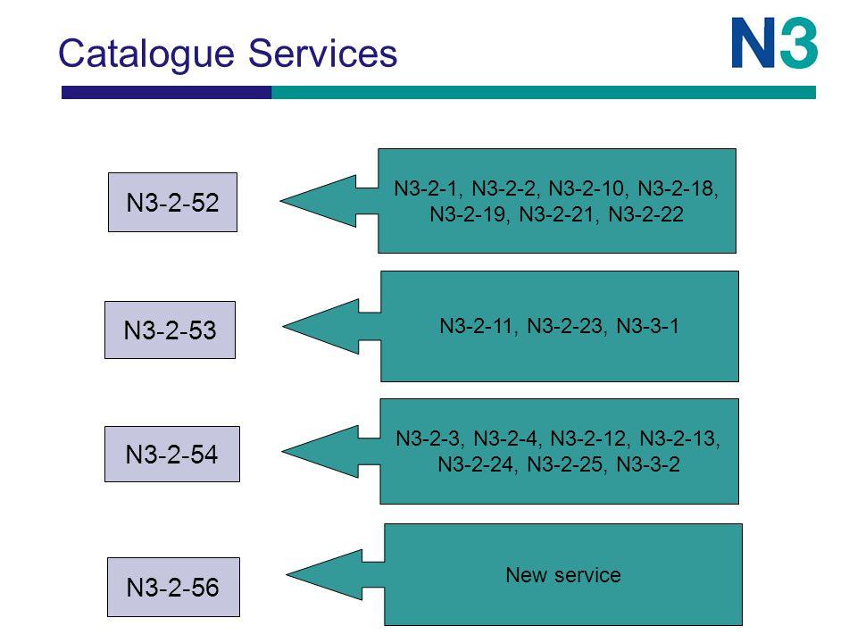 Catalogue Services N3-2-52 N3-2-1, N3-2-2, N3-2-10, N3-2-18, N3-2-19, N3-2-21, N3-2-22 N3-2-53 N3-2-11, N3-2-23, N3-3-1 N3-2-54 N3-2-56 N3-2-3, N3-2-4, N3-2-12, N3-2-13, N3-2-24, N3-2-25, N3-3-2 New service
