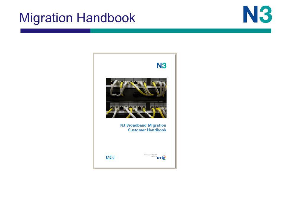 Migration Handbook