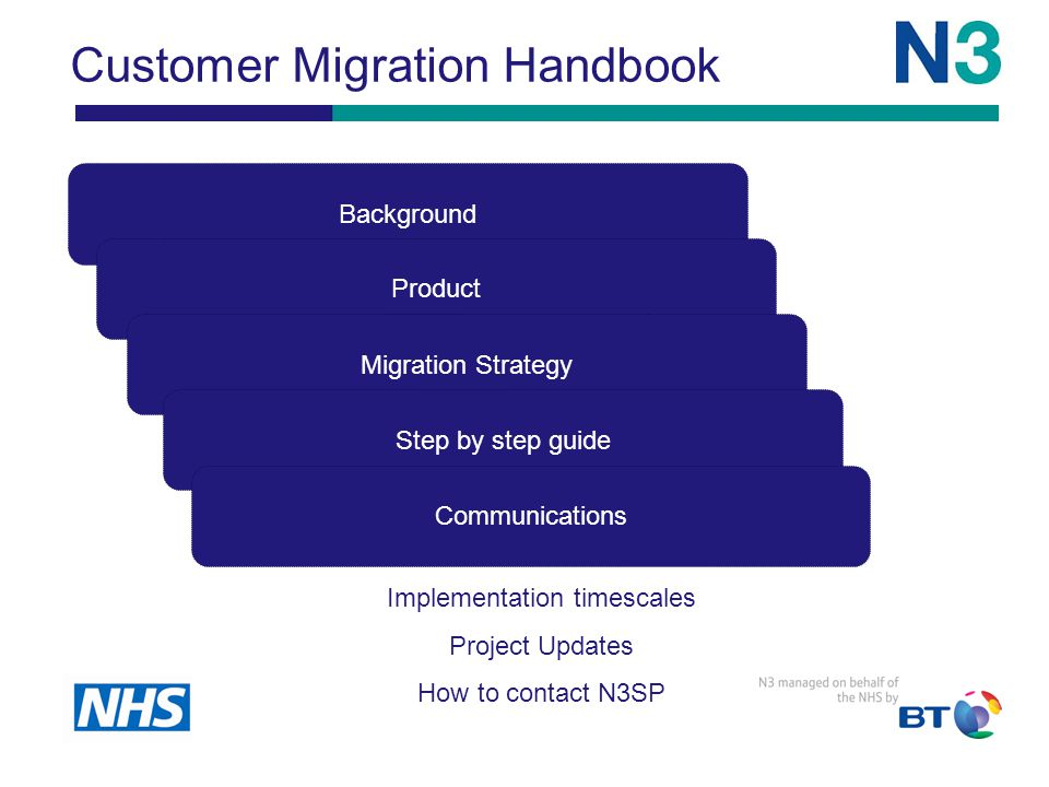 Customer Migration Handbook Background Product Migration Strategy Step by step guide Communications Implementation timescales Project Updates How to contact N3SP
