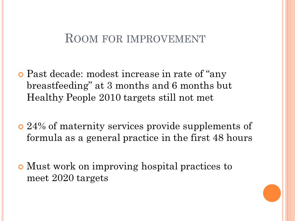 R OOM FOR IMPROVEMENT Past decade: modest increase in rate of any breastfeeding at 3 months and 6 months but Healthy People 2010 targets still not met 24% of maternity services provide supplements of formula as a general practice in the first 48 hours Must work on improving hospital practices to meet 2020 targets
