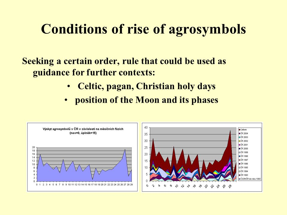 Conditions of rise of agrosymbols Seeking a certain order, rule that could be used as guidance for further contexts: Celtic, pagan, Christian holy days position of the Moon and its phases