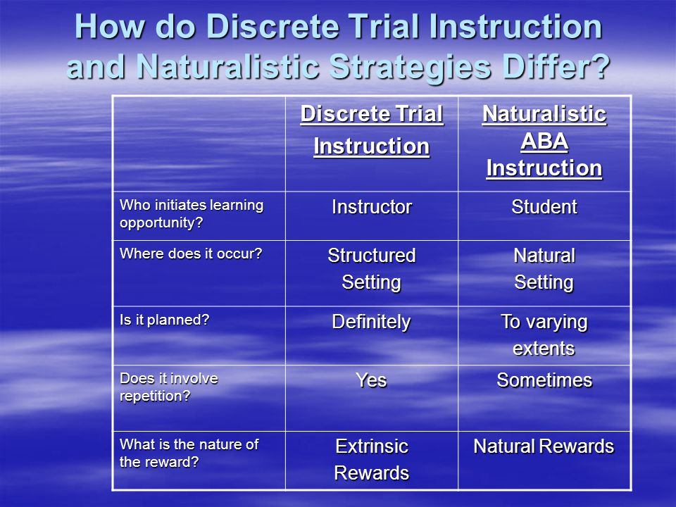 How do Discrete Trial Instruction and Naturalistic Strategies Differ.
