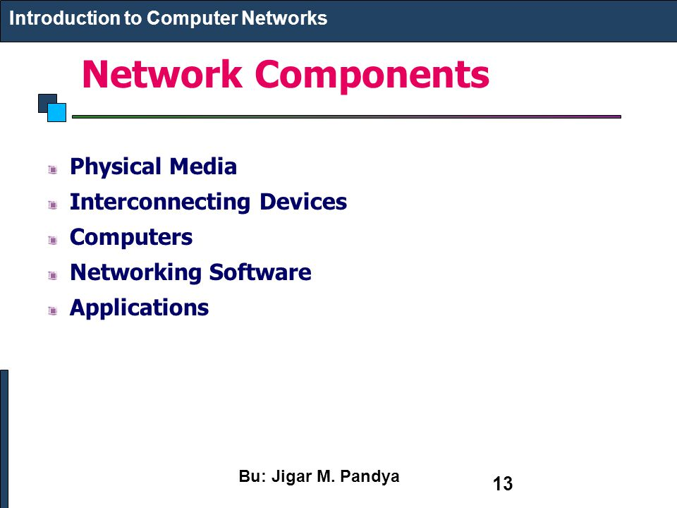 Network Components Introduction to Computer Networks Physical Media Interconnecting Devices Computers Networking Software Applications Bu: Jigar M. Pa