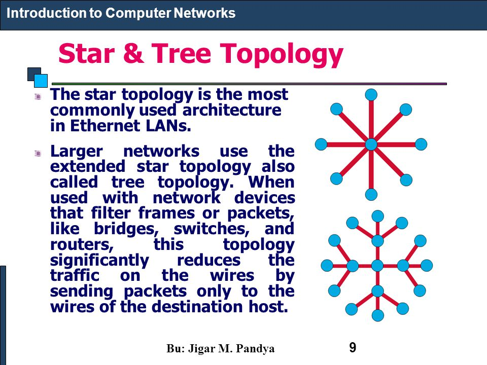 Star & Tree Topology The star topology is the most commonly used architecture in Ethernet LANs. Larger networks use the extended star topology also ca