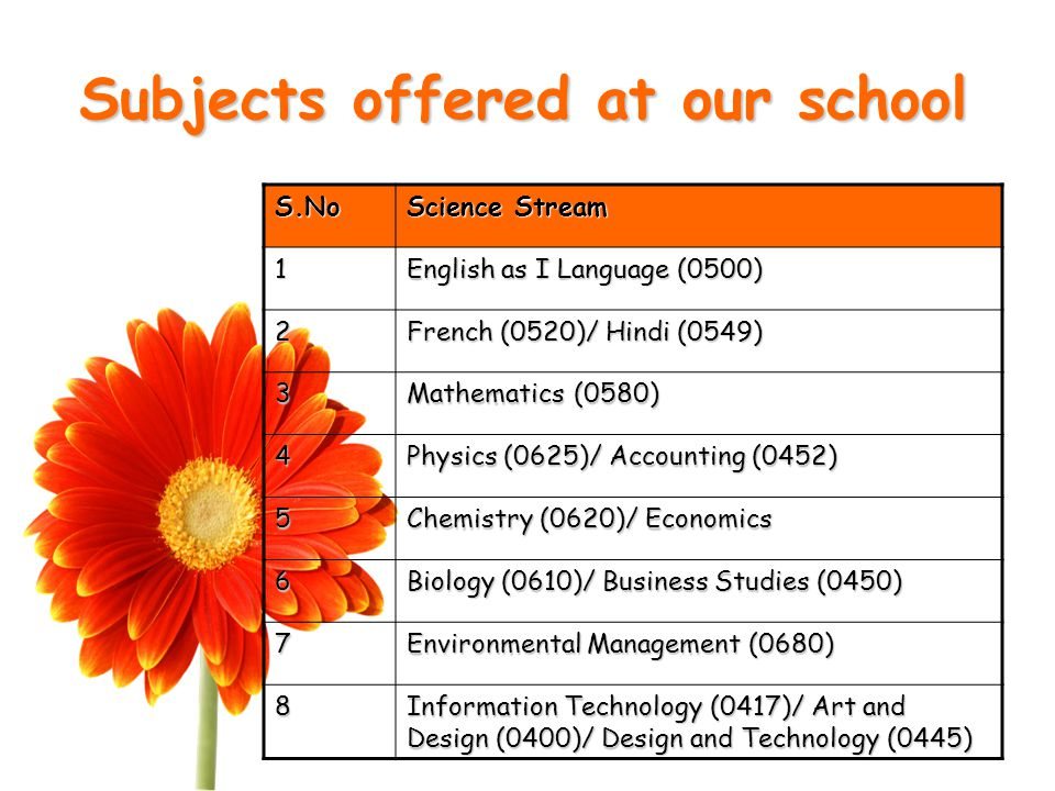 How is Cambridge IGCSE taught.The syllabus is set by Cambridge.