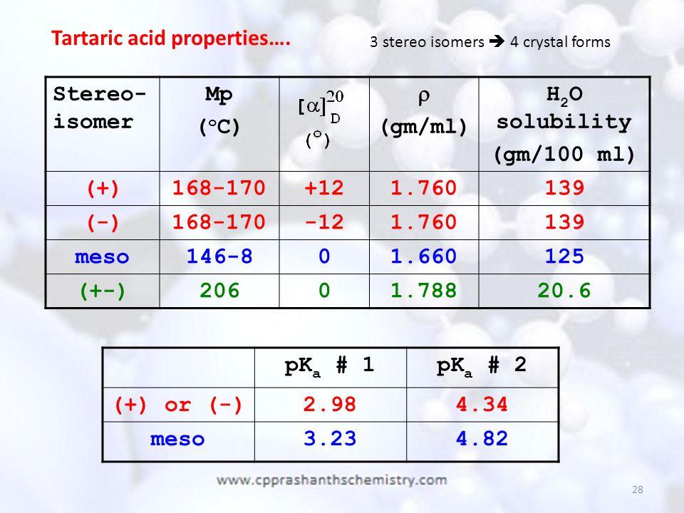 28 Stereo- isomer Mp ( o C)  (gm/ml) H 2 O solubility (gm/100 ml) (+)168-170+121.760139 (-)168-170-121.760139 meso146-801.660125 (+-)20601.78820.6 pK