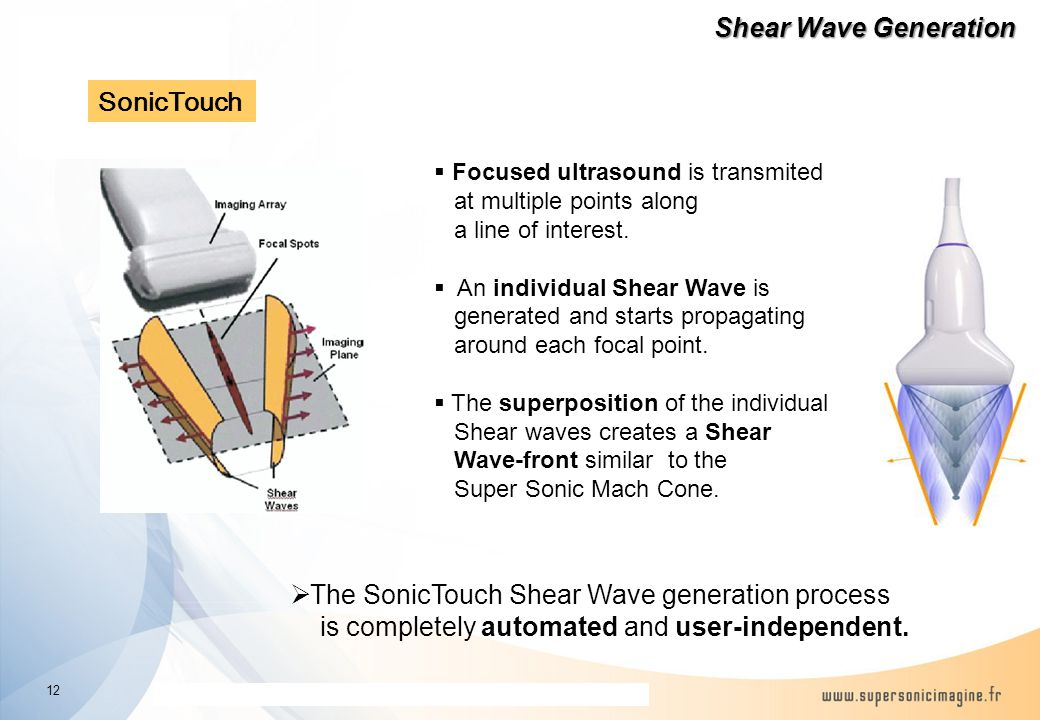 The information contained in this presentation is proprietary and confidential Shear Wave Generation  Focused ultrasound is transmited at multiple points along a line of interest.