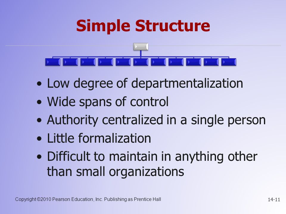 Copyright ©2010 Pearson Education, Inc. Publishing as Prentice Hall 14-11 Simple Structure Low degree of departmentalization Wide spans of control Aut