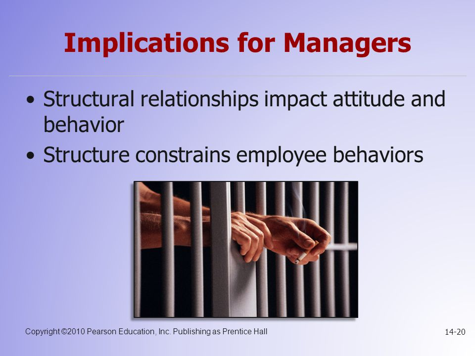 Copyright ©2010 Pearson Education, Inc. Publishing as Prentice Hall 14-20 Implications for Managers Structural relationships impact attitude and behav