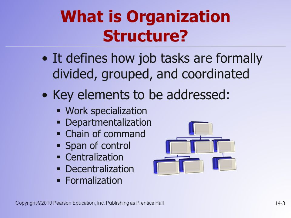 Copyright ©2010 Pearson Education, Inc. Publishing as Prentice Hall 14-3 What is Organization Structure? It defines how job tasks are formally divided