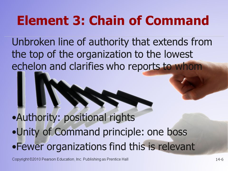 Copyright ©2010 Pearson Education, Inc. Publishing as Prentice Hall 14-6 Element 3: Chain of Command Unbroken line of authority that extends from the