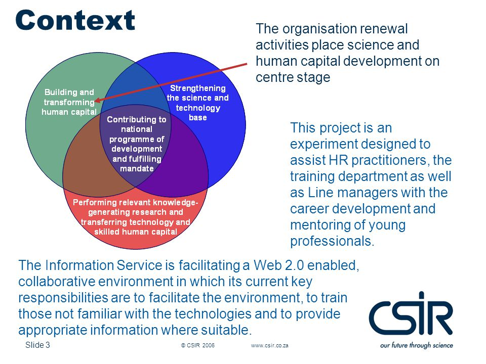 Slide 3 © CSIR 2006 www.csir.co.za Context The organisation renewal activities place science and human capital development on centre stage This projec