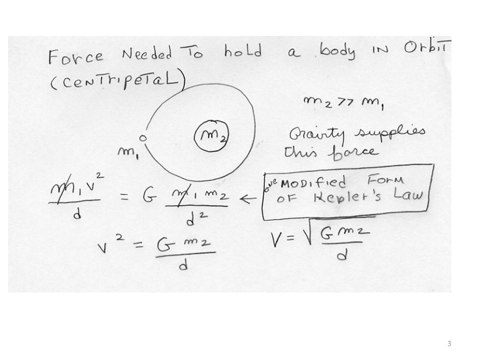 Put in values for P, d, G, and Pi and you get ~ 2 x 10^30 kg (MKS units) 4
