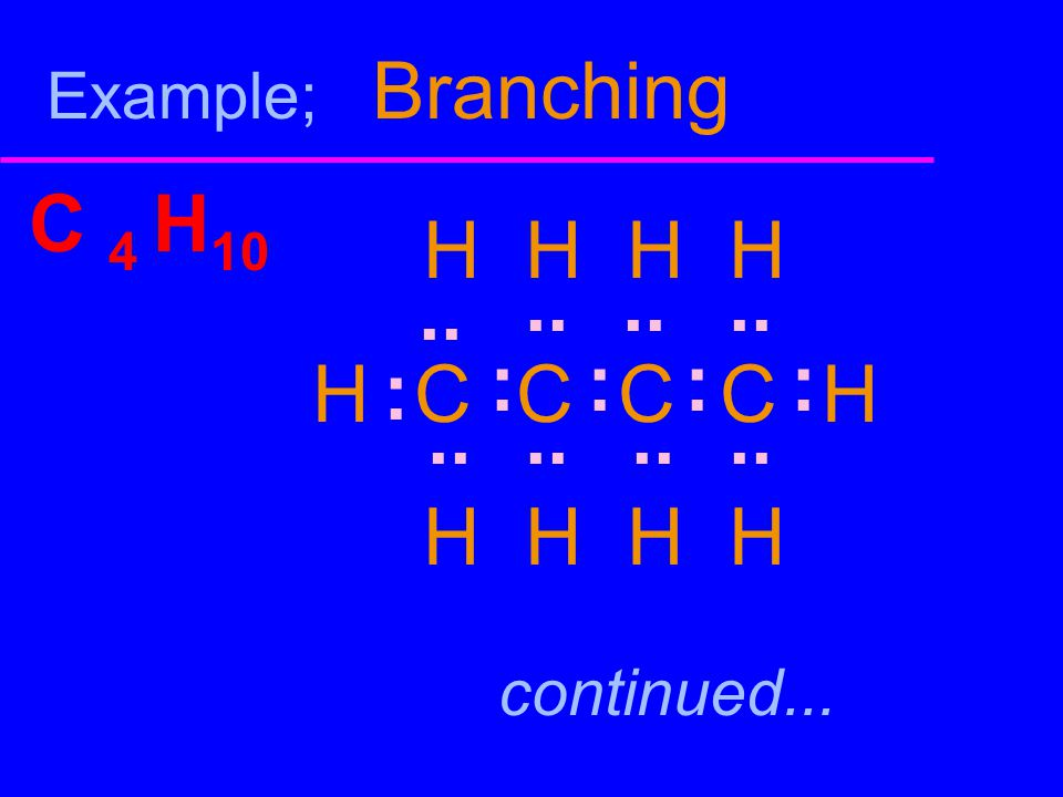 Example; Branching C 4 H 10 H H H H H C C C C H H H H H.. : :::: continued...