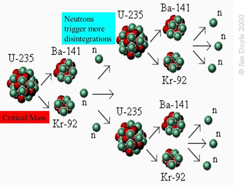 Critical Mass Neutrons trigger more disintegrations
