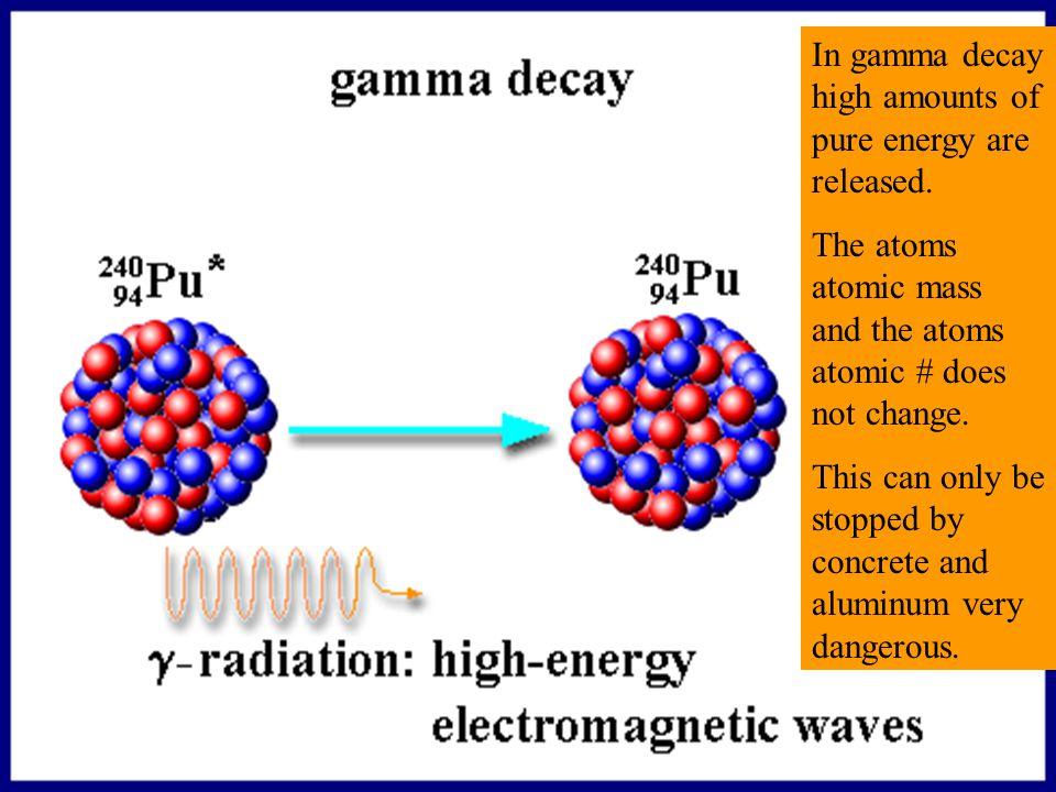 In gamma decay high amounts of pure energy are released.