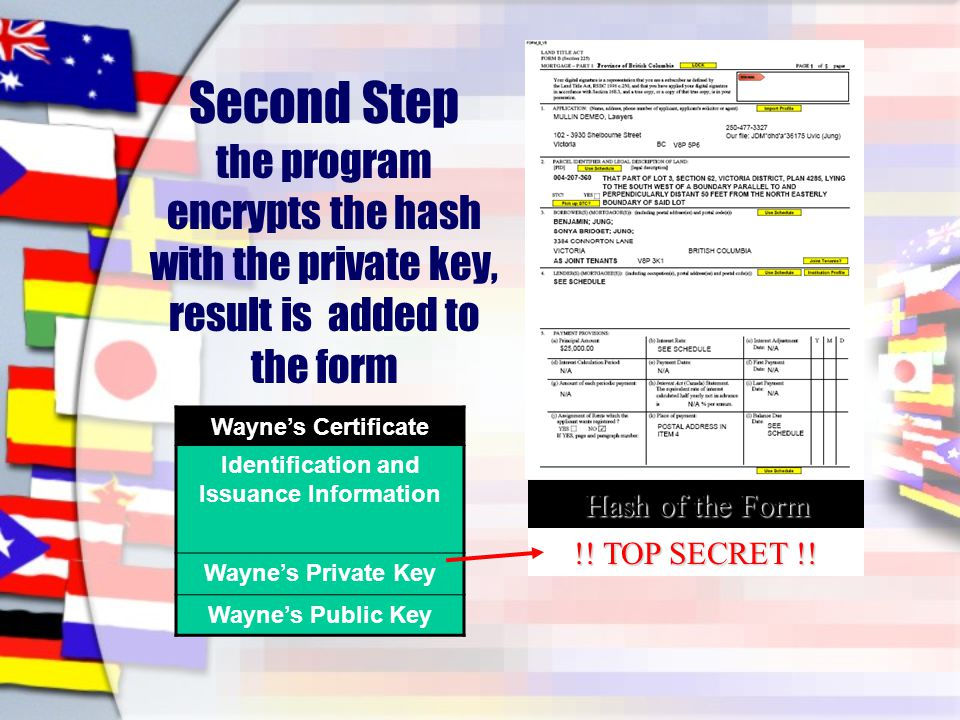 !! TOP SECRET !! Second Step the program encrypts the hash with the private key, result is added to the form Hash of the Form Wayne's Certificate Iden
