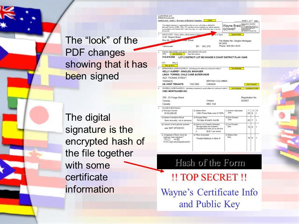 !. TOP SECRET !.