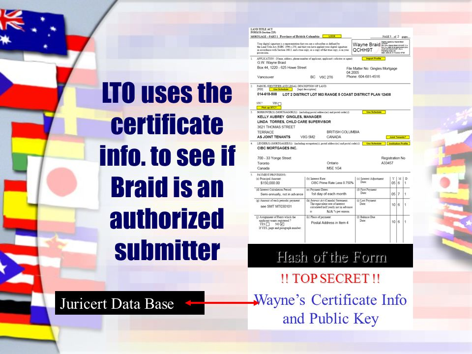 !! TOP SECRET !! Hash of the Form Wayne's Certificate Info and Public Key LTO uses the certificate info. to see if Braid is an authorized submitter Ju