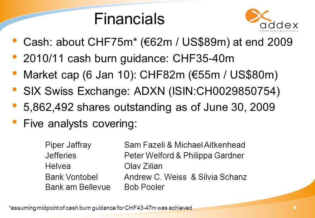 4 Financials Cash: about CHF75m* (€62m / US$89m) at end 2009 2010/11 cash burn guidance: CHF35-40m Market cap (6 Jan 10): CHF82m (€55m / US$80m) SIX Swiss Exchange: ADXN (ISIN:CH0029850754) 5,862,492 shares outstanding as of June 30, 2009 Five analysts covering: Piper JaffraySam Fazeli & Michael Aitkenhead JefferiesPeter Welford & Philippa Gardner HelveaOlav Zilian Bank VontobelAndrew C.