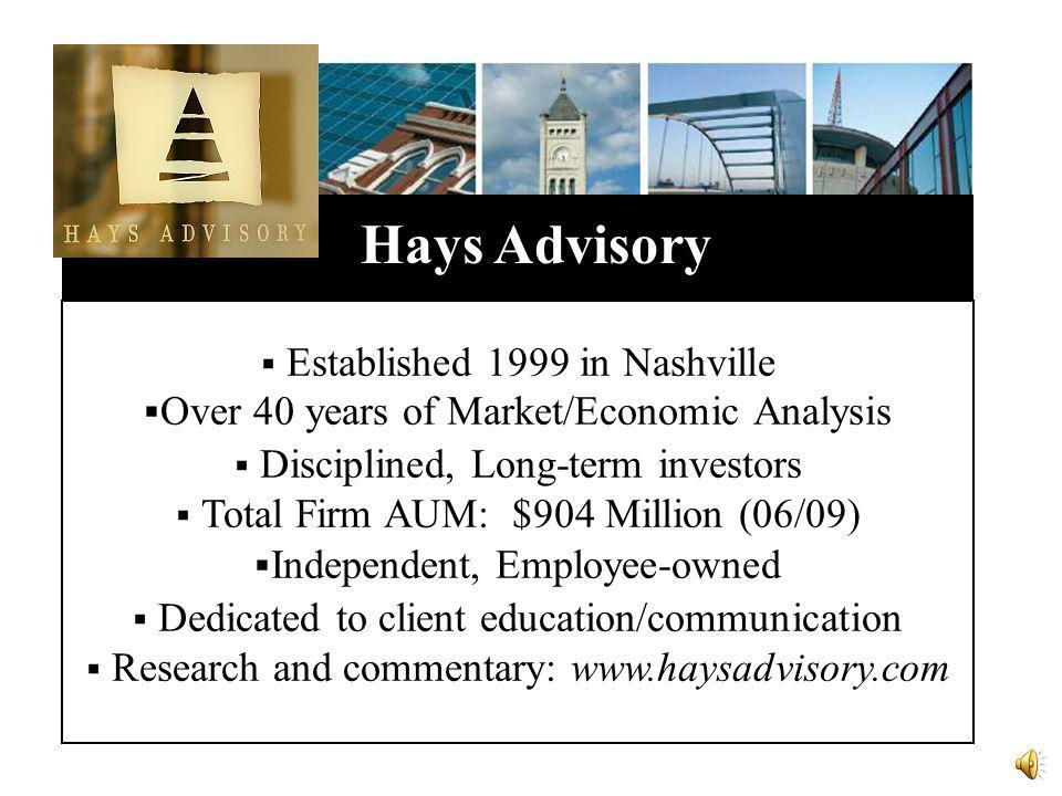 Jeff Hays President Hays Advisory, LLC Investor Psychology Monetary Conditions Market Valuation Market Trend