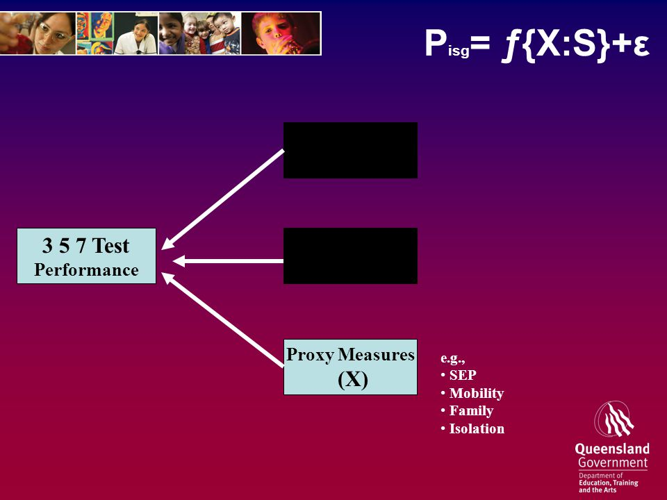 P isg = ƒ{X:S}+ε e.g., SEP Mobility Family Isolation 3 5 7 Test Performance Unknowns ( ε ) Schooling (S) Proxy Measures (X)