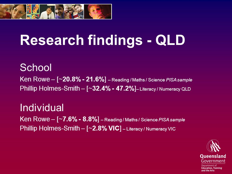 Research findings - QLD School Ken Rowe – [~20.8% - 21.6%] – Reading / Maths / Science PISA sample Phillip Holmes-Smith – [~32.4% - 47.2%] – Literacy / Numeracy QLD Individual Ken Rowe – [~7.6% - 8.8%] – Reading / Maths / Science PISA sample Phillip Holmes-Smith – [~2.8% VIC] – Literacy / Numeracy VIC