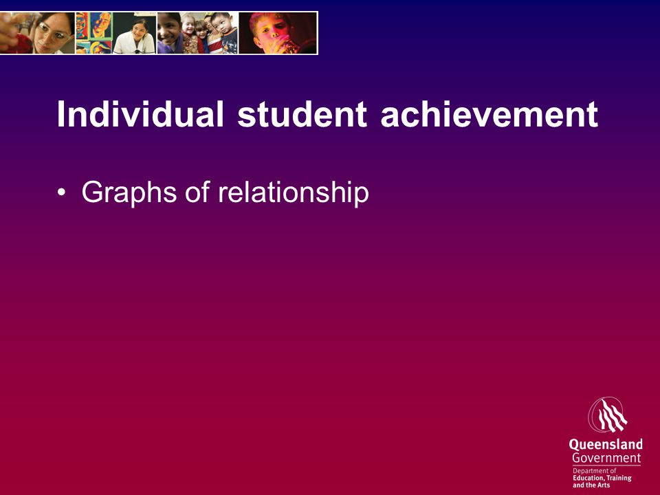 Individual student achievement Graphs of relationship