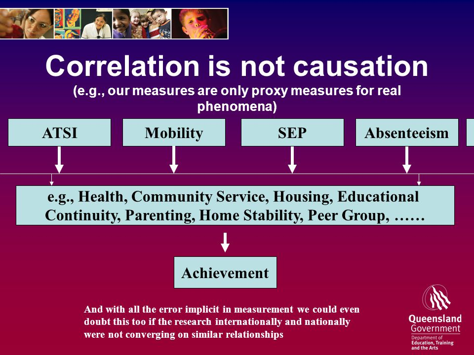 Correlation is not causation (e.g., our measures are only proxy measures for real phenomena) SEP Achievement Mobility e.g., Health, Community Service, Housing, Educational Continuity, Parenting, Home Stability, Peer Group, …… AbsenteeismATSISEP And with all the error implicit in measurement we could even doubt this too if the research internationally and nationally were not converging on similar relationships