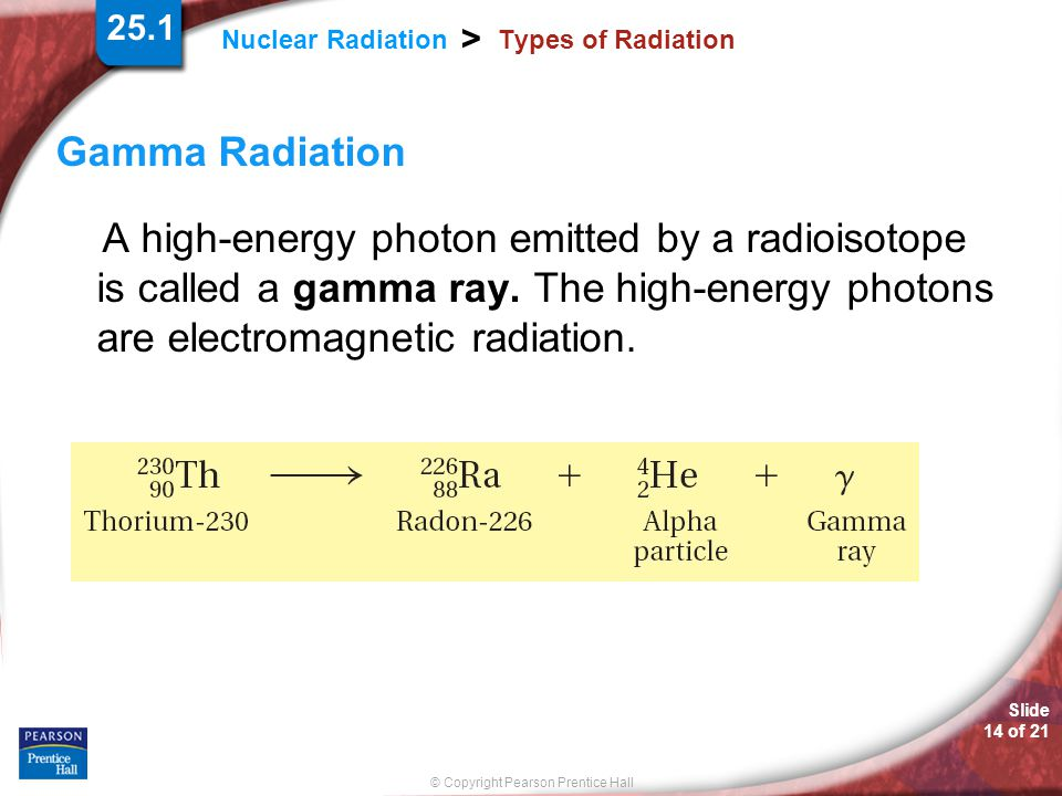 Slide 14 of 21 © Copyright Pearson Prentice Hall Nuclear Radiation > Types of Radiation Gamma Radiation A high-energy photon emitted by a radioisotope