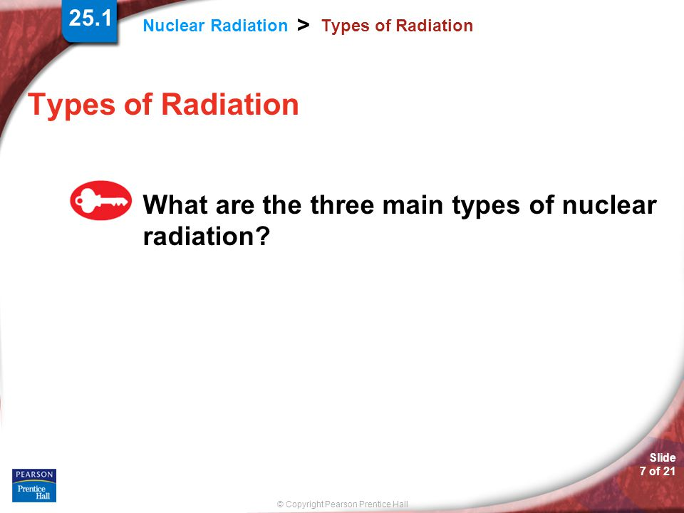 © Copyright Pearson Prentice Hall Nuclear Radiation > Slide 7 of 21 Types of Radiation What are the three main types of nuclear radiation? 25.1
