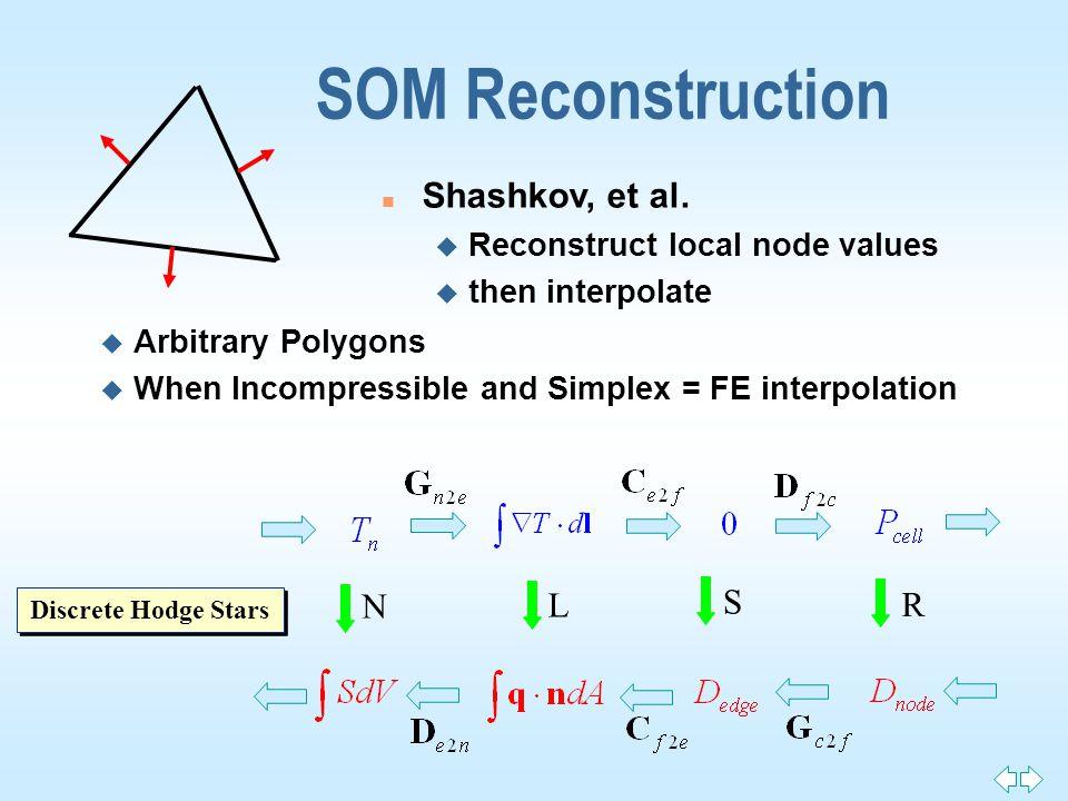 SOM Reconstruction n Shashkov, et al. u Reconstruct local node values u then interpolate u Arbitrary Polygons u When Incompressible and Simplex = FE i