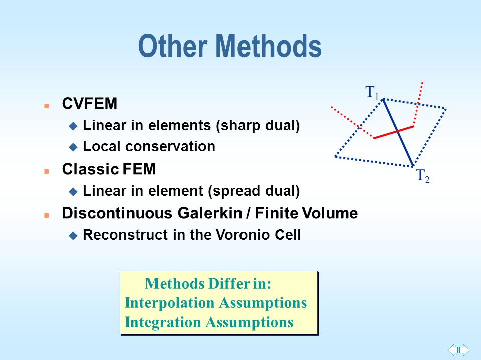 Other Methods T1T1 T2T2 Methods Differ in: Interpolation Assumptions Integration Assumptions Methods Differ in: Interpolation Assumptions Integration Assumptions n CVFEM u Linear in elements (sharp dual) u Local conservation n Classic FEM u Linear in element (spread dual) n Discontinuous Galerkin / Finite Volume u Reconstruct in the Voronio Cell