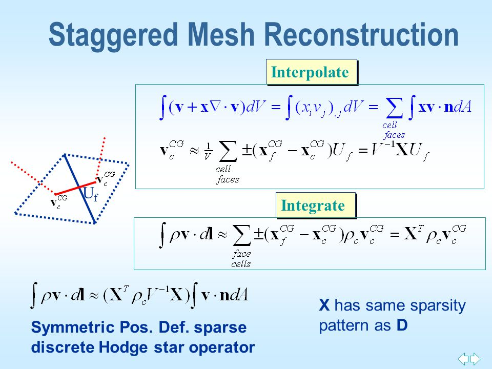 Staggered Mesh Reconstruction Symmetric Pos. Def.