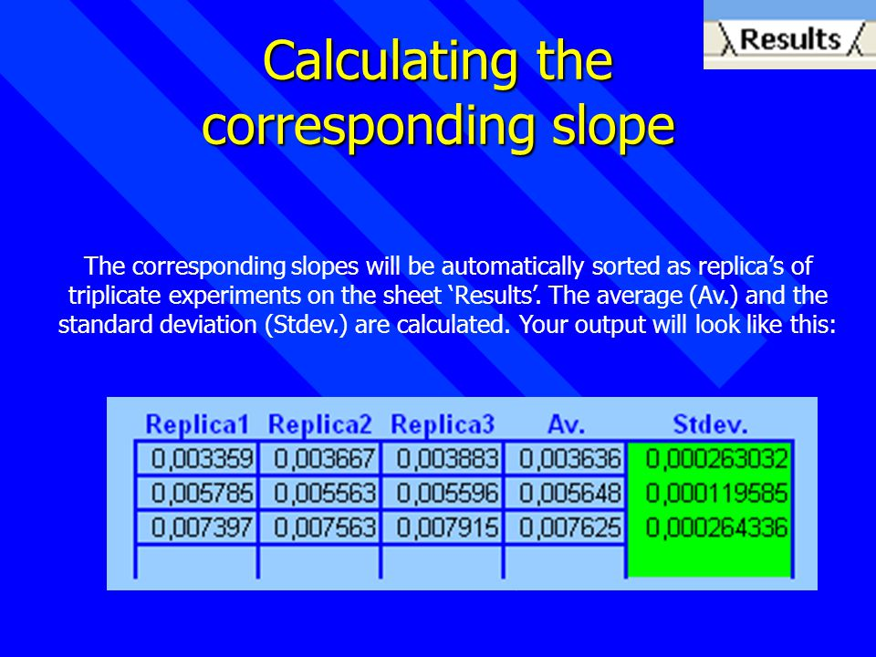 Calculating the corresponding slope The corresponding slopes will be automatically sorted as replica's of triplicate experiments on the sheet 'Results'.