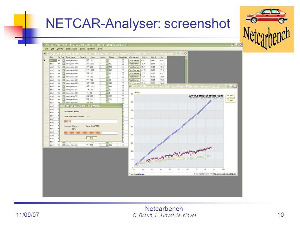 11/09/07 Netcarbench C. Braun, L. Havet, N. Navet 10 NETCAR-Analyser: screenshot