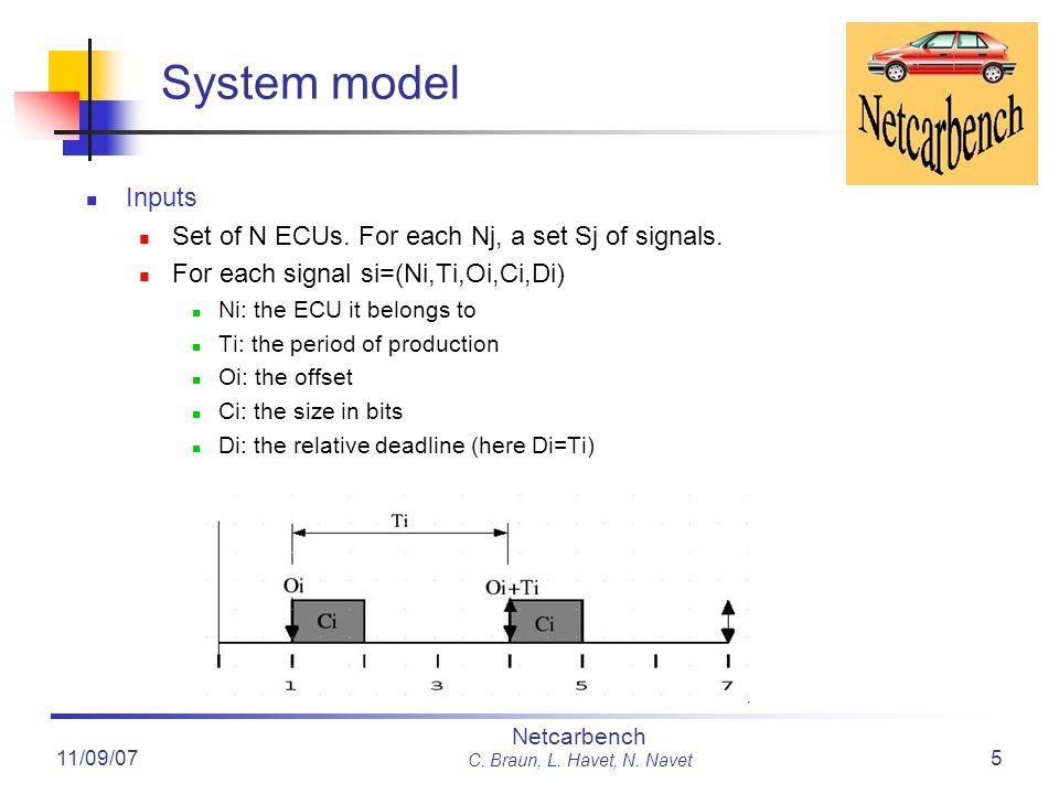 11/09/07 Netcarbench C. Braun, L. Havet, N. Navet 5 System model Inputs Set of N ECUs.