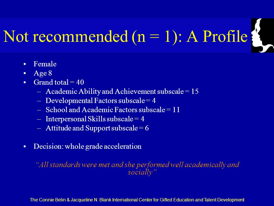 The Connie Belin & Jacqueline N. Blank International Center for Gifted Education and Talent Development Not recommended (n = 1): A Profile Female Age