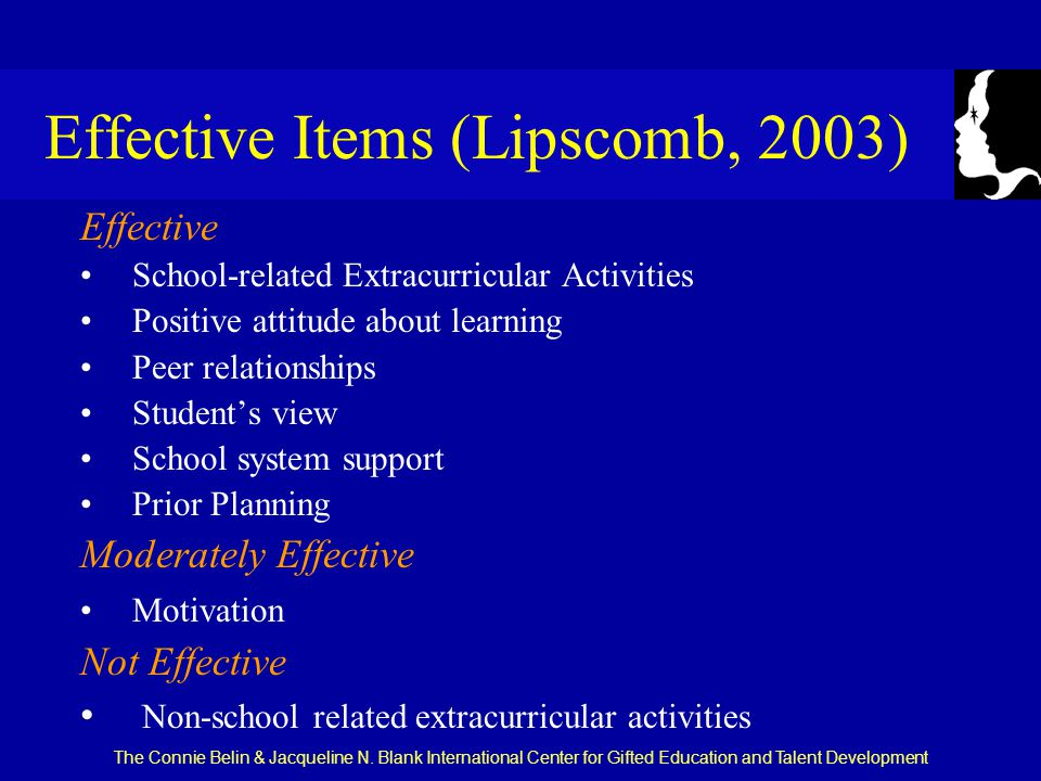 The Connie Belin & Jacqueline N. Blank International Center for Gifted Education and Talent Development Effective Items (Lipscomb, 2003) Effective Sch