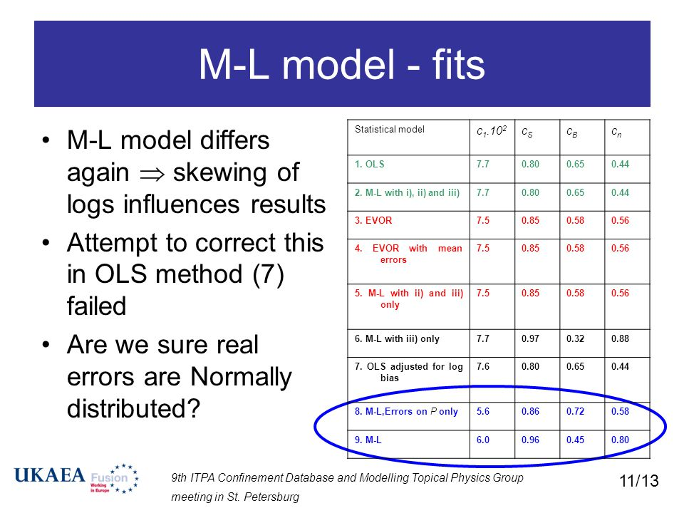 9th ITPA Confinement Database and Modelling Topical Physics Group meeting in St. Petersburg 11/13 M-L model - fits M-L model differs again  skewing o