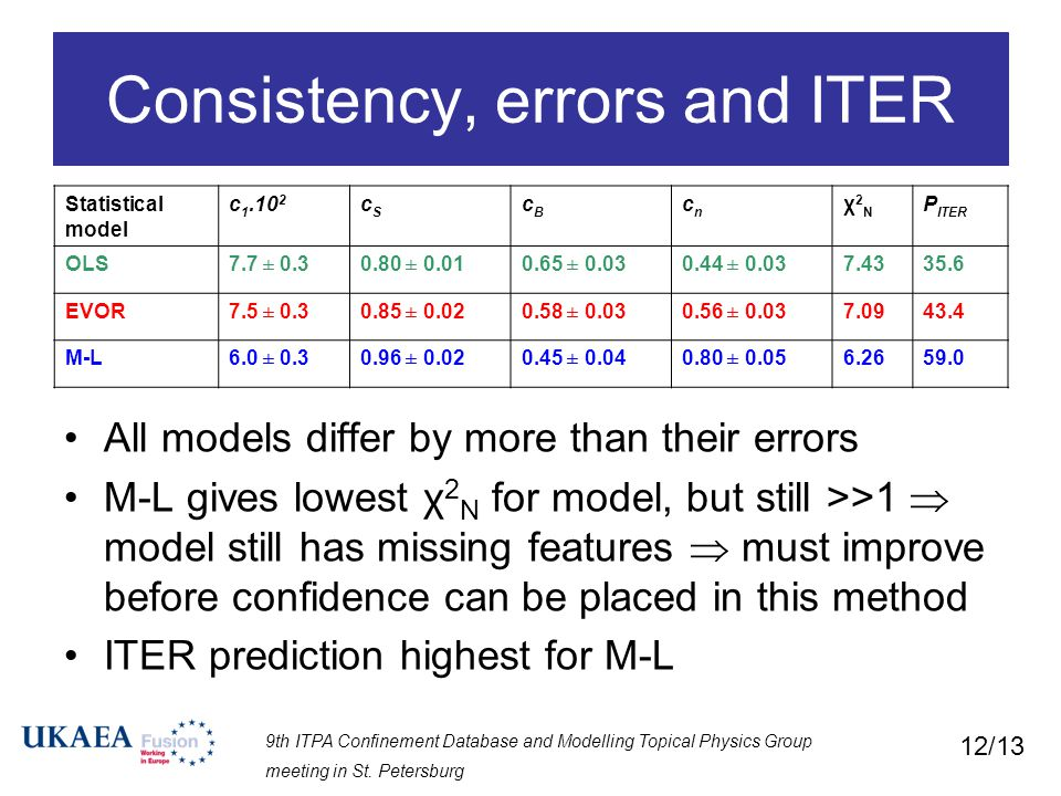 9th ITPA Confinement Database and Modelling Topical Physics Group meeting in St. Petersburg 12/13 Consistency, errors and ITER All models differ by mo