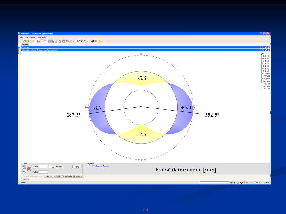 Von Mises ring stressVon Mises ring stressVon Mises ring stressVon Mises ring stress Check stress distribution Von Mises ring stress distribution [N/mm 2 ] 122 63